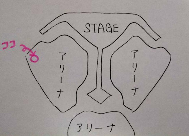 ライブでの席の位置を示した画像